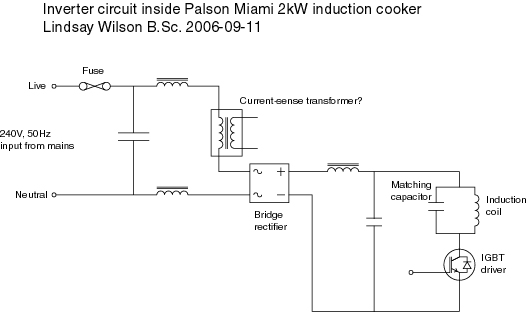 Magnificent Circuit Diagram Of Induction Cooker Basic Electronics Wiring Diagram Wiring Digital Resources Indicompassionincorg