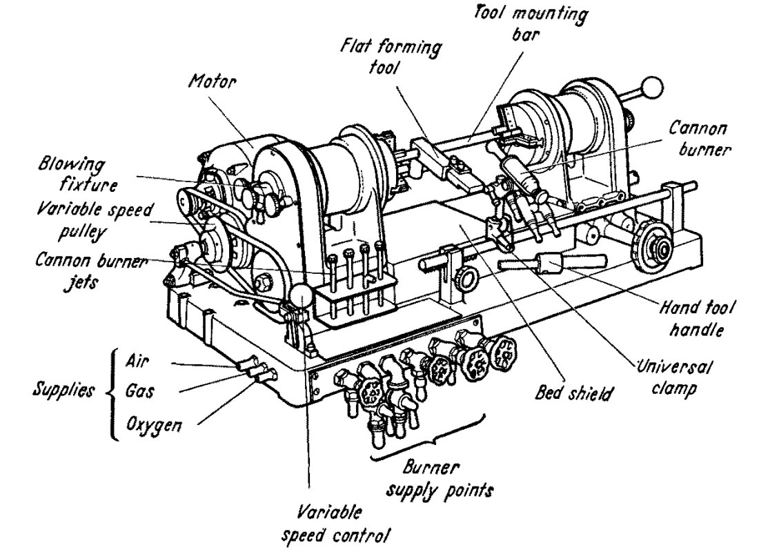 Lathe Machine Pdf